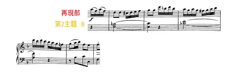 ソナチネアルバム第2巻第11番ベートーヴェンソナチネへ長調ピアノ楽譜4