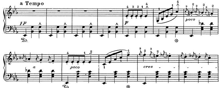 ショパン「ワルツ第1番『華麗なる大円舞曲』変ホ長調Op.18」247小節目からのピアノ楽譜