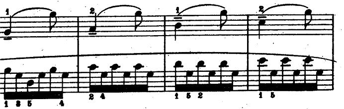 バッハ「平均律クラヴィーア曲集第1巻第3番嬰ハ長調BWV848」ピアノ楽譜2