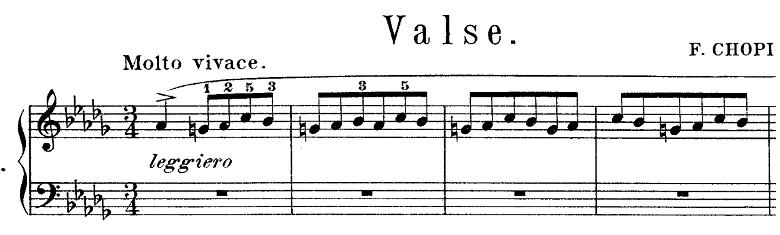 ショパン「ワルツ第6番『子犬のワルツ』変ニ長調Op.64-1」冒頭部分のピアノ楽譜