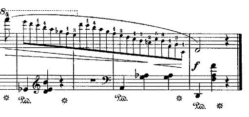 ショパン「ワルツ第6番『子犬のワルツ』変ニ長調Op.64-1」最後の部分のピアノ楽譜
