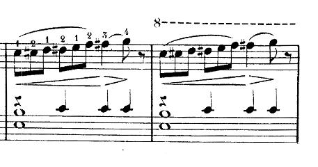 ブルグミュラー「25の練習曲第25番「貴婦人の乗馬」ハ長調Op.100-25」ピアノ楽譜4