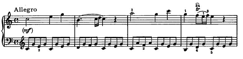 モーツァルト「ピアノソナタ第15(16)番ハ長調K.545」ピアノ楽譜1
