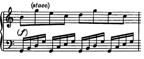 モーツァルト「ピアノソナタ第15(16)番ハ長調K.545」ピアノ楽譜3