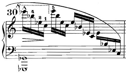 ショパン「エチュードop.10-1ハ長調」ピアノ楽譜2