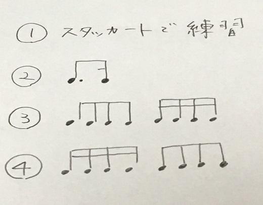 ピアノリズム練習楽譜