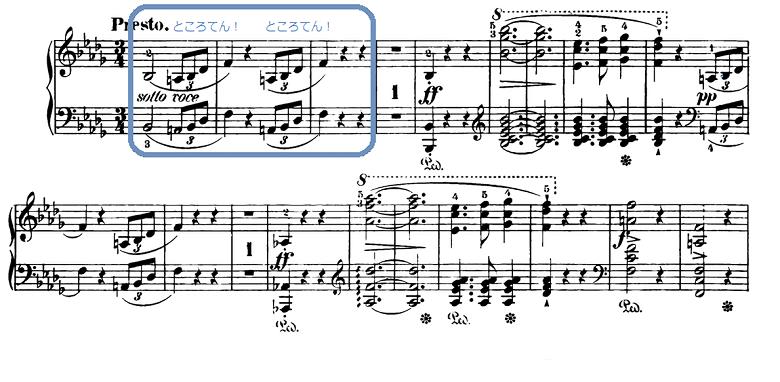 ショパン「スケルツォ第2番変ロ短調Op.31」ピアノ楽譜1