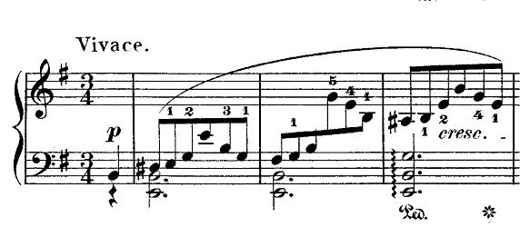 ショパン『ワルツ第14番ホ短調遺作』冒頭のピアノ楽譜