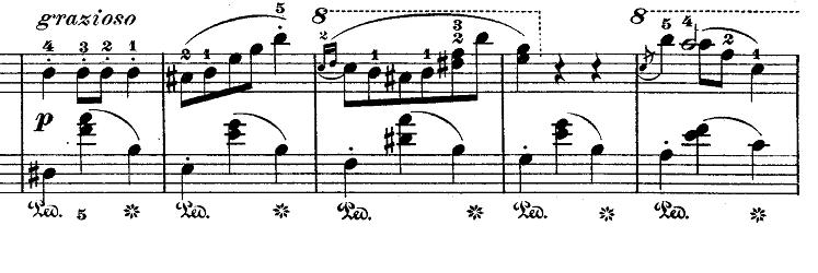 ショパン『ワルツ第14番ホ短調遺作』graziosoの部分のピアノ楽譜