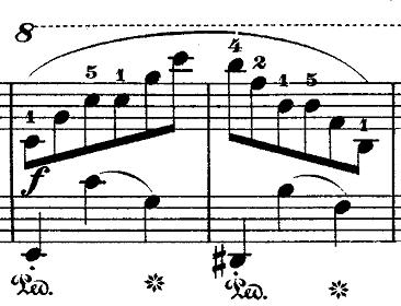 ショパン『ワルツ第14番ホ短調遺作』一番の難所のピアノ楽譜