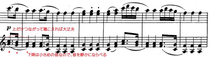 モーツァルト「ピアノソナタ第12番ヘ長調K.332第1楽章」ピアノ楽譜2