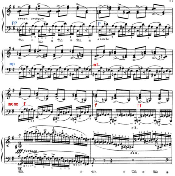 ラフマニノフ「楽興の時第4番ホ短調Op.16-4」ピアノ楽譜6