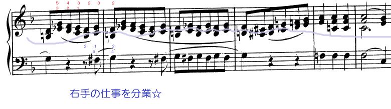 モーツァルト「ピアノソナタ第12番ヘ長調K.332第1楽章」ピアノ楽譜5