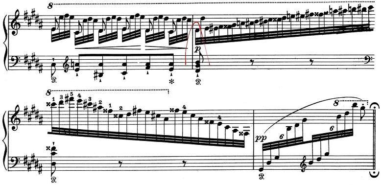 ピアノ カンパネラ