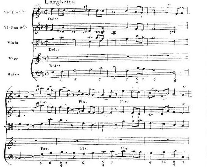 ジョルダーニ「カーロ・ミオ・ベン」ヘ長調の原曲楽譜