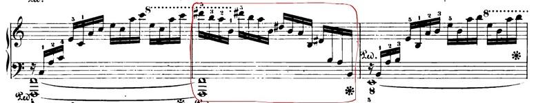 ショパンエチュードOp.10-1「滝」ハ長調 ピアノ楽譜2