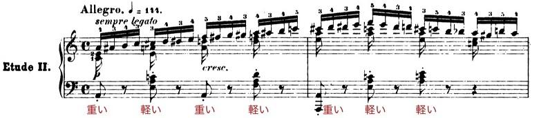 ショパンエチュードOp.10-2イ短調 ピアノ楽譜