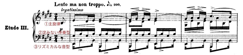 ショパンエチュードOp.10-3「別れの曲」ホ長調 ピアノ楽譜1