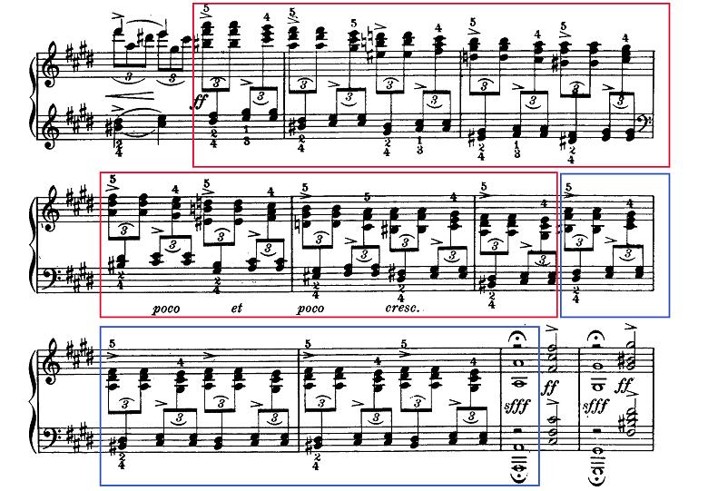 ラフマニノフ「幻想的小品集「<br /> 前奏曲嬰ハ短調「鐘」Op.3-2」」ピアノ楽譜2