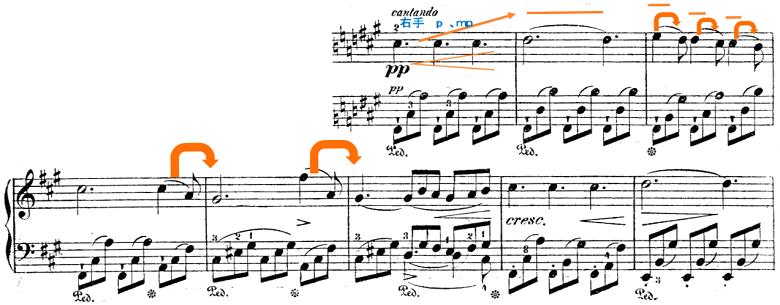 シューベルト「楽興の時」第2番  As dur ピアノ楽譜2