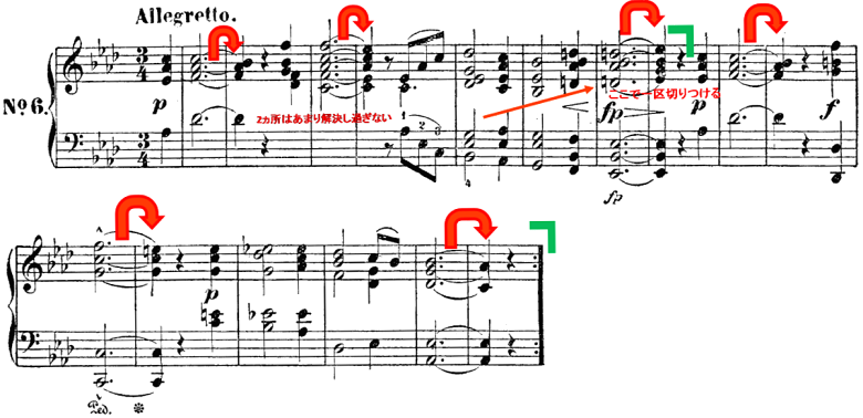シューベルト「楽興の時」第6番  As dur ピアノ楽譜2