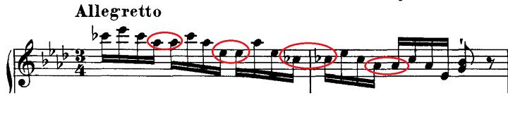 シューベルト「即興曲」第4番Op.90-4 ピアノ楽譜1