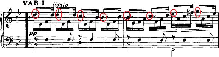 シューベルト「即興曲」第3番Op.142-3第1変奏 ピアノ楽譜