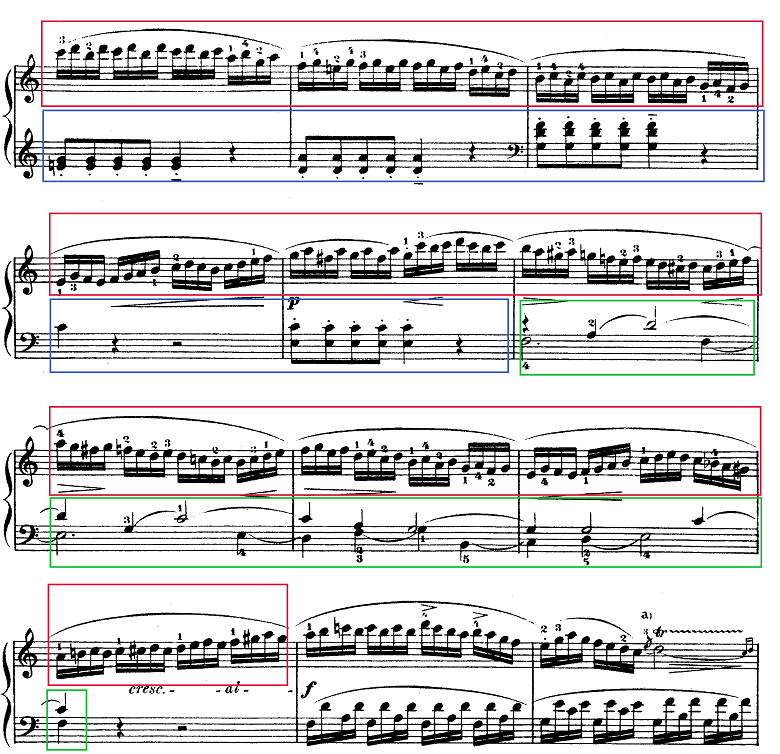 モーツァルト「ピアノソナタ第9(8)番イ短調K.310第1楽章」ピアノ楽譜3