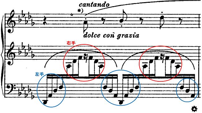 リスト「3つの演奏会用練習曲第3曲「ため息」変ニ長調S.144-3」ピアノ楽譜4