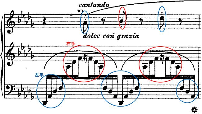 リスト「3つの演奏会用練習曲第3曲「ため息」変ニ長調S.144-3」ピアノ楽譜5