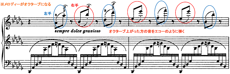 リスト「3つの演奏会用練習曲第3曲「ため息」変ニ長調S.144-3」ピアノ楽譜7