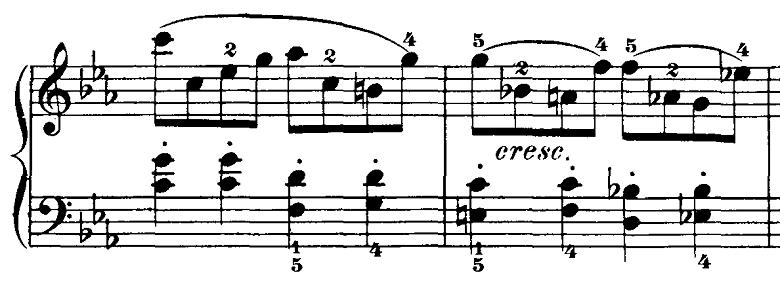 ブルグミュラー「18の練習曲第4番「ジプシー」ハ短調Op.109-4」ピアノ楽譜10
