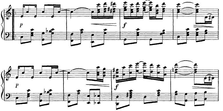 ジョプリン「ジ・エンターテイナー」ハ長調のストライド奏法部分のピアノ楽譜