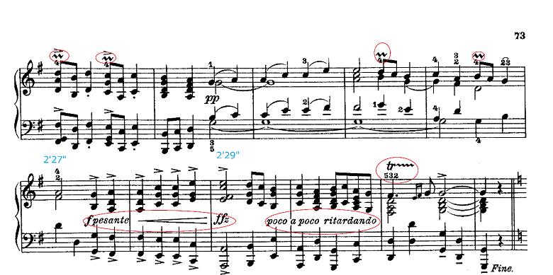 グリーグ組曲「ホルベアの時代から(ホルベルク組曲)」Op.40ガヴォット(Gavotte) ピアノ楽譜3