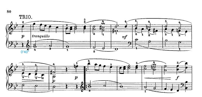 グリーグ組曲「ホルベアの時代から(ホルベルク組曲)」Op.40リゴードン(Rigaudon) ピアノ楽譜2