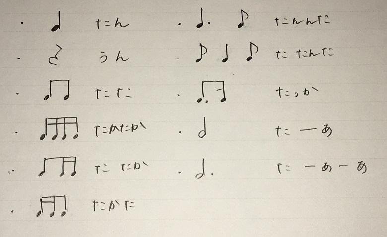 ピアノリズム練習1