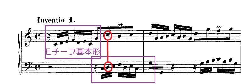 バッハ「インヴェンション第1番ハ長調BWV772」ピアノ楽譜3