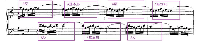 バッハ「インヴェンション第1番ハ長調BWV772」ピアノ楽譜7