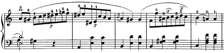 ショパン「ワルツ第3番『華麗なる円舞曲』イ短調Op.34-2」右手に連符が多い部分のピアノ楽譜