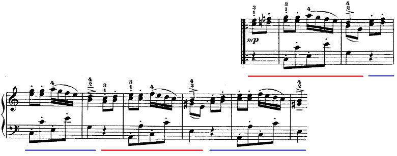 モーツァルト「ピアノソナタ第11番イ長調K.331第3楽章「トルコ行進曲」」ピアノ楽譜2