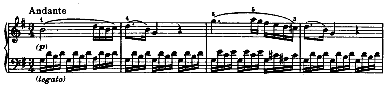 モーツァルト「ピアノソナタ第15(16)番ハ長調K.545第2楽章」ピアノ楽譜1