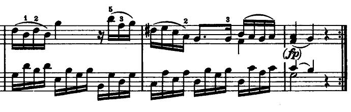モーツァルト「ピアノソナタ第15(16)番ハ長調K.545第2楽章」ピアノ楽譜2