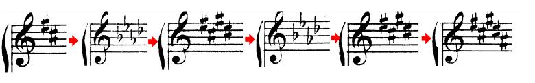 シューマン「アレグロ」Op.8ピアノ楽譜13