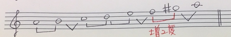 和声的短音階の楽譜