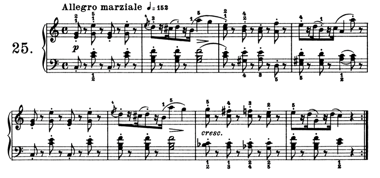 ブルグミュラー「25の練習曲第25番「貴婦人の乗馬」ハ長調Op.100-25」ピアノ楽譜1