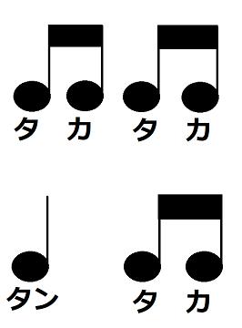 ギロック「ジャズスタイル・ピアノ曲集」ダウンタウン・ビート ピアノリズム楽譜2