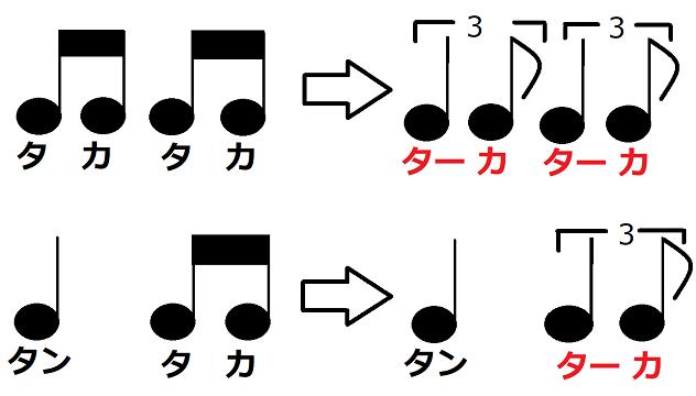 ギロック「ジャズスタイル・ピアノ曲集」ダウンタウン・ビート ピアノリズム楽譜3