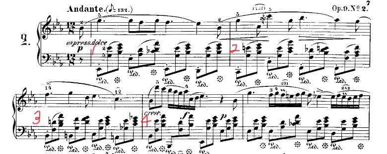 ショパン「ノクターン第2番変ホ長調Op.9-2」ピアノ楽譜1