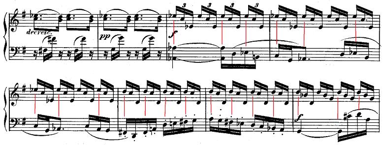 ベートーヴェン「ピアノソナタ第10番ト長調Op.14-2第1楽章」ピアノ楽譜5