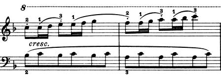 ブルグミュラー「25の練習曲第5番「無邪気」ヘ長調Op.100-5」ピアノ楽譜4